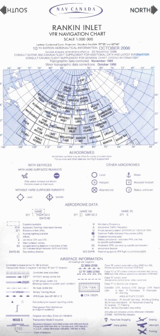 VNC chart